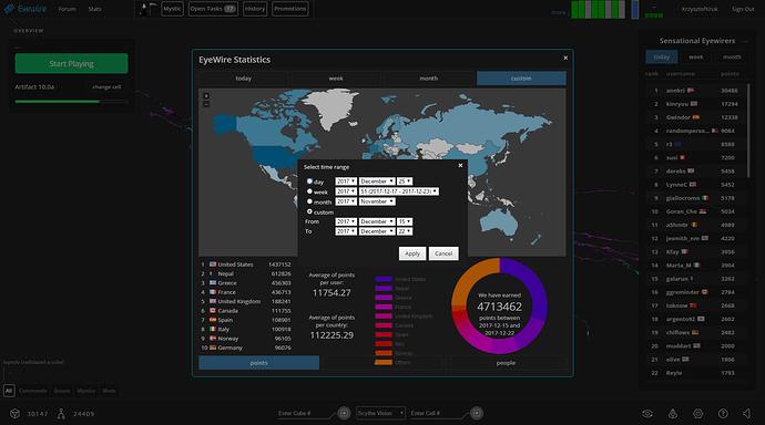 EyeWire Stats - another TamperMonkey script - Eyewire Forum